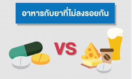 [Infographic] อาหารกับยาที่ไม่ลงรอยกัน